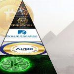 Não confundam marketing Multinível (MMN) com sistema de pirâmide financeira!