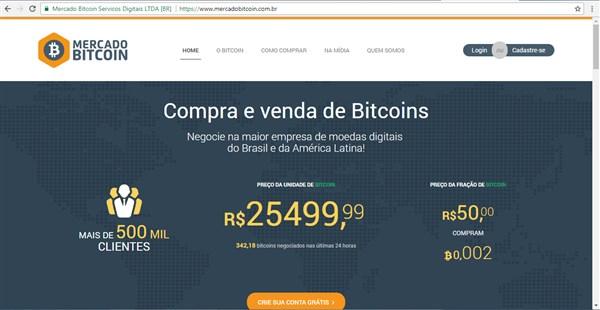 Bitcoin (BTC) em super queda livre. No começo do ano a moeda era negociada a 70 mil, agora, 25 mil reais!
