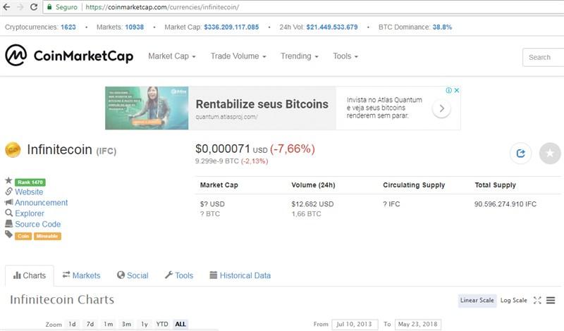 A criptoimoeda: Infinitecoin (IFC), também sofreu um ataque de 51% e a moeda está praticamente morta!