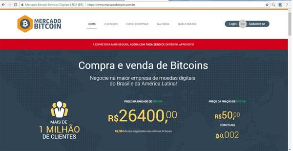 Preço do Bitcoin antes da ETF ser (possivelmente) aprovado