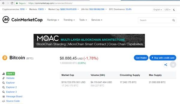 Valor atual do bitcoin enquanto esse post foi escrito!
