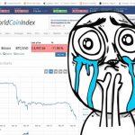 Por que o mercado está derretendo e porque você deve parar de chorar!