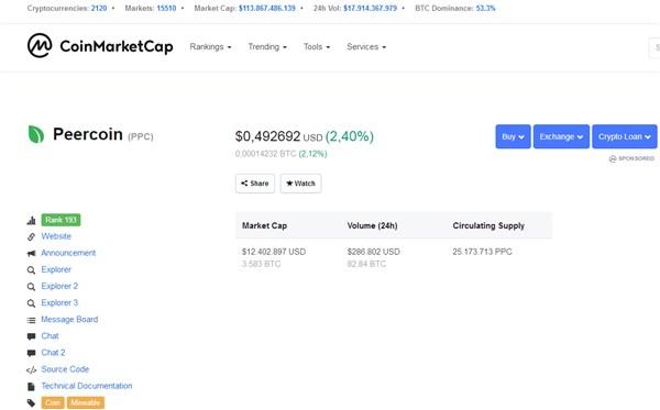 Preço do Peercoin (PPC) hoje!