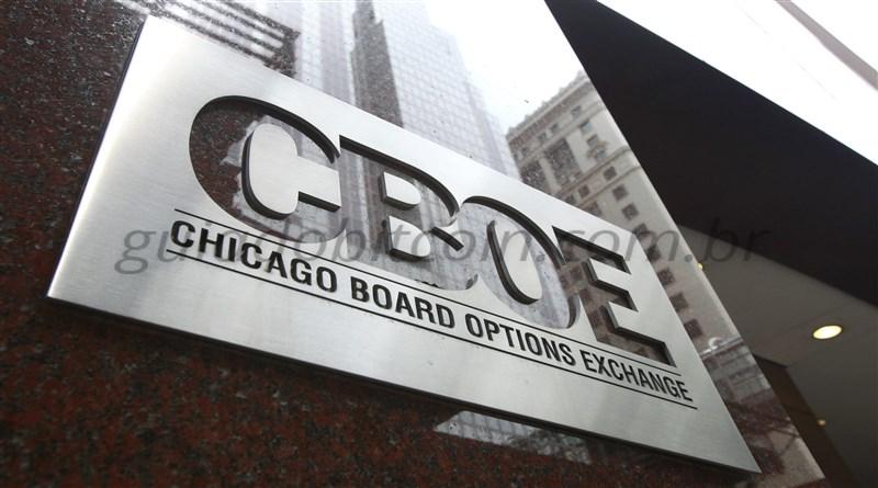 CBOE deixará de listar contratos futuros. Por que essa é uma ótima notícia!