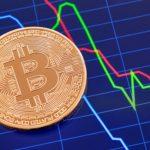 Bitcoin fecha o mês de fevereiro com 11% de alta!