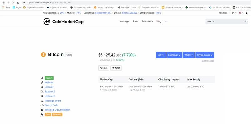 Preço do Bitcoin (BTC) após o fim do Bear Market?