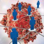 O estado é o câncer e a descentralização é a cura!