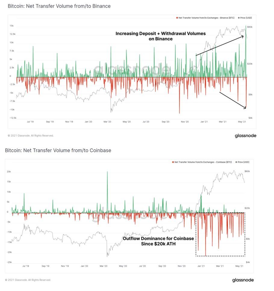 Comportamento das sardinhas versus os grandes players do mercado institucional