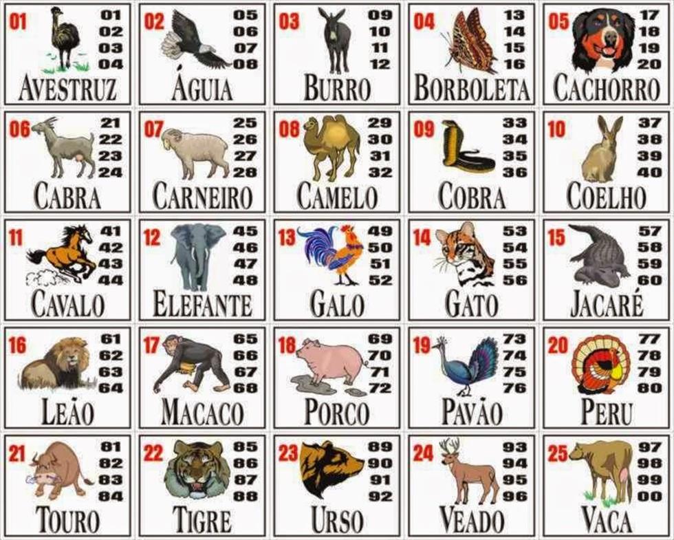 Por que o jogo do bicho é proíbido no Brasil?